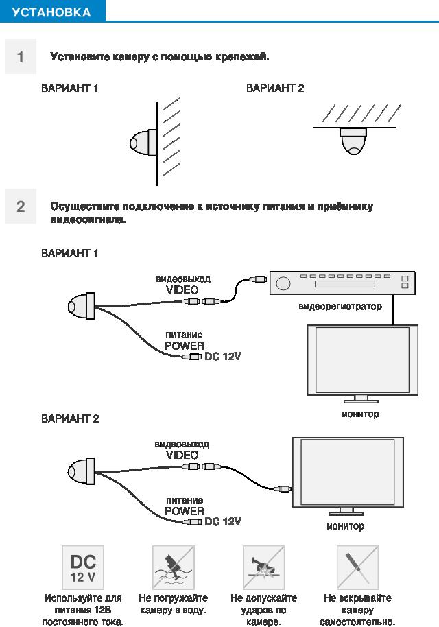 схема установки видеокамер